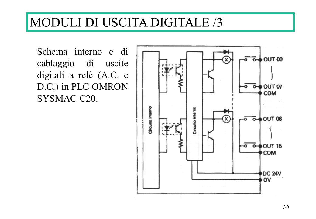 MODULI DI USCITA DIGITALE /3