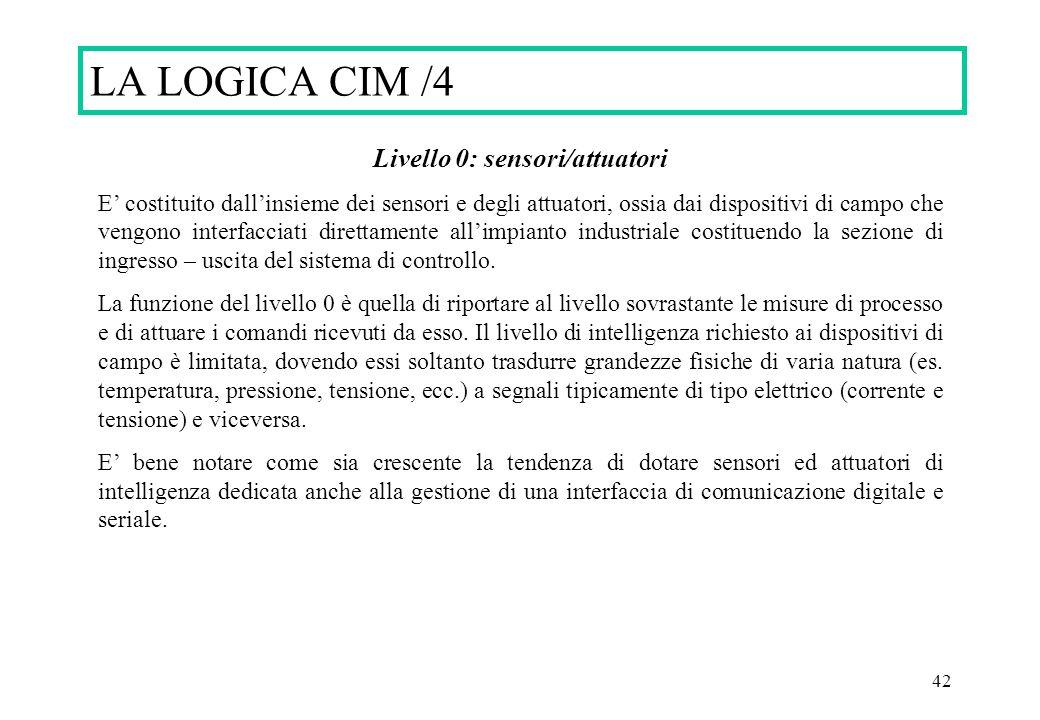 Livello 0: sensori/attuatori
