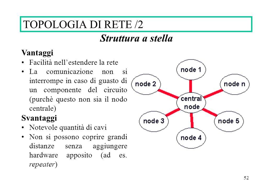 TOPOLOGIA DI RETE /2 Struttura a stella Vantaggi Svantaggi