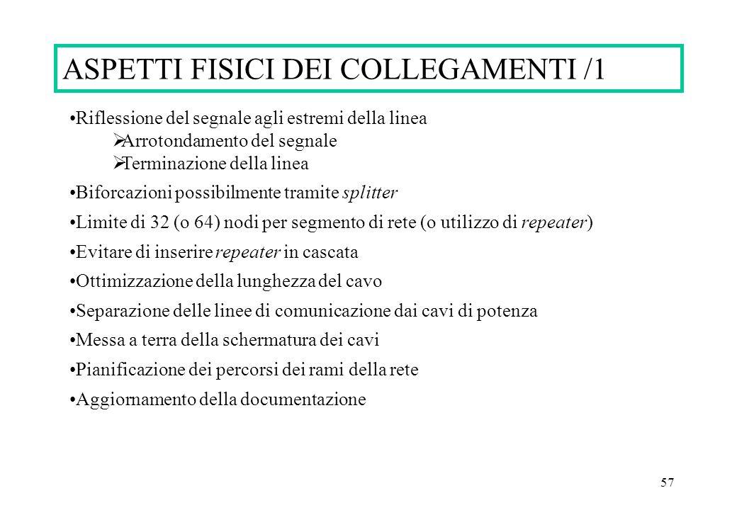 ASPETTI FISICI DEI COLLEGAMENTI /1