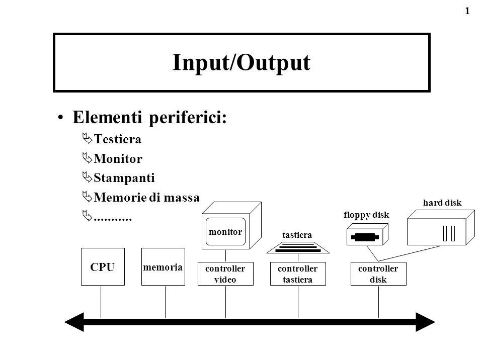 Input/Output Elementi periferici: Testiera Monitor Stampanti