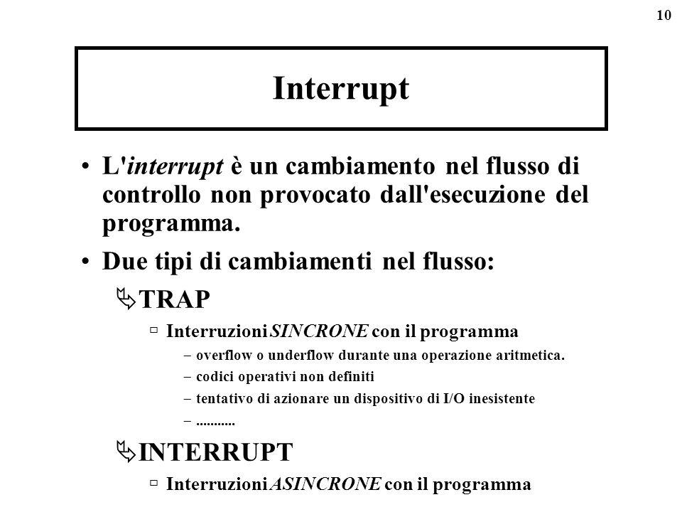 Interrupt L interrupt è un cambiamento nel flusso di controllo non provocato dall esecuzione del programma.