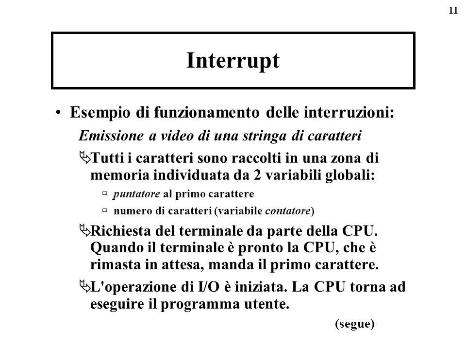 Interrupt Esempio di funzionamento delle interruzioni: