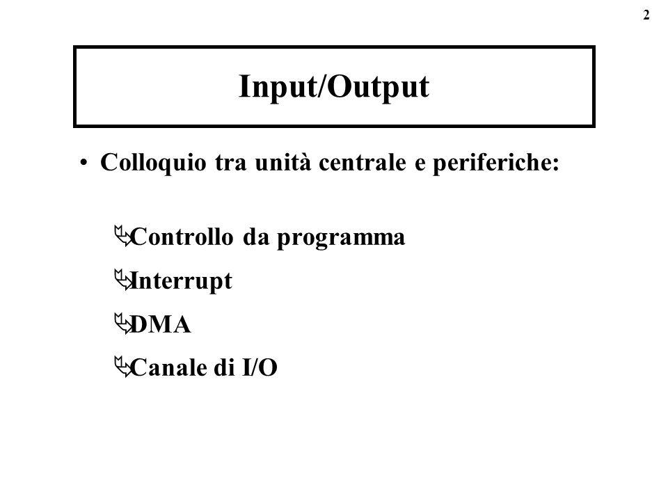 Input/Output Colloquio tra unità centrale e periferiche: