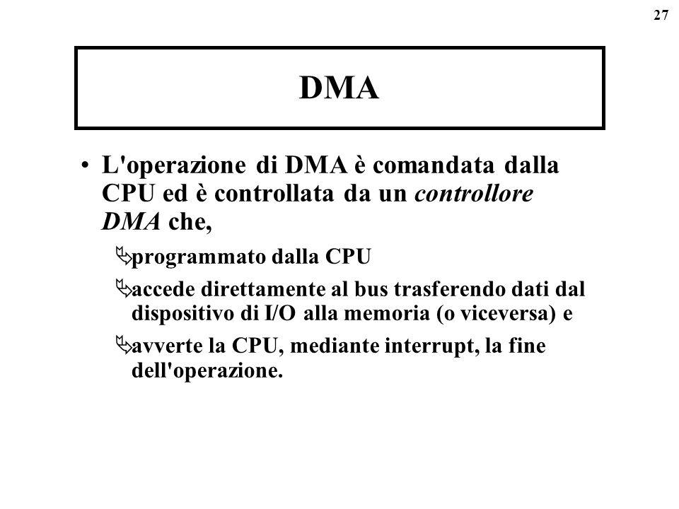 DMA L operazione di DMA è comandata dalla CPU ed è controllata da un controllore DMA che, programmato dalla CPU.