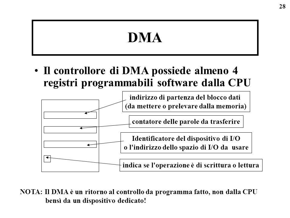 DMA Il controllore di DMA possiede almeno 4 registri programmabili software dalla CPU. indirizzo di partenza del blocco dati.