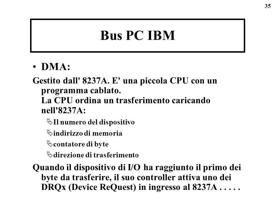 Bus PC IBM DMA: Gestito dall 8237A. E una piccola CPU con un programma cablato. La CPU ordina un trasferimento caricando nell 8237A: