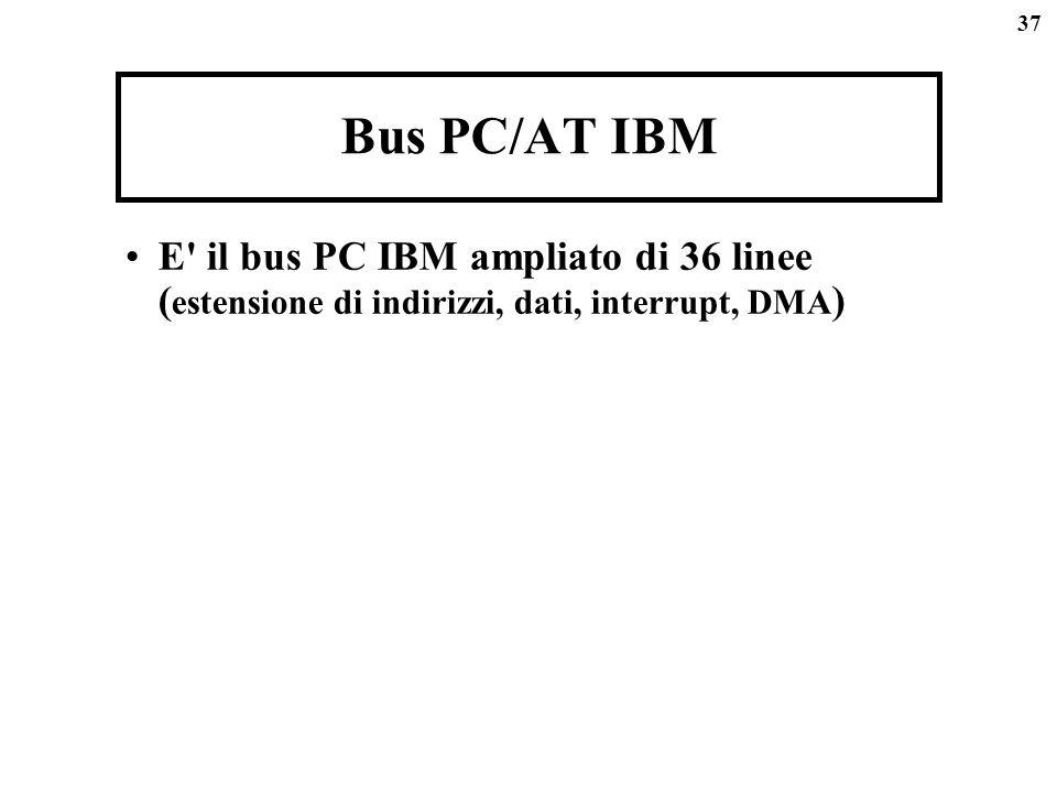 Bus PC/AT IBM E il bus PC IBM ampliato di 36 linee (estensione di indirizzi, dati, interrupt, DMA)