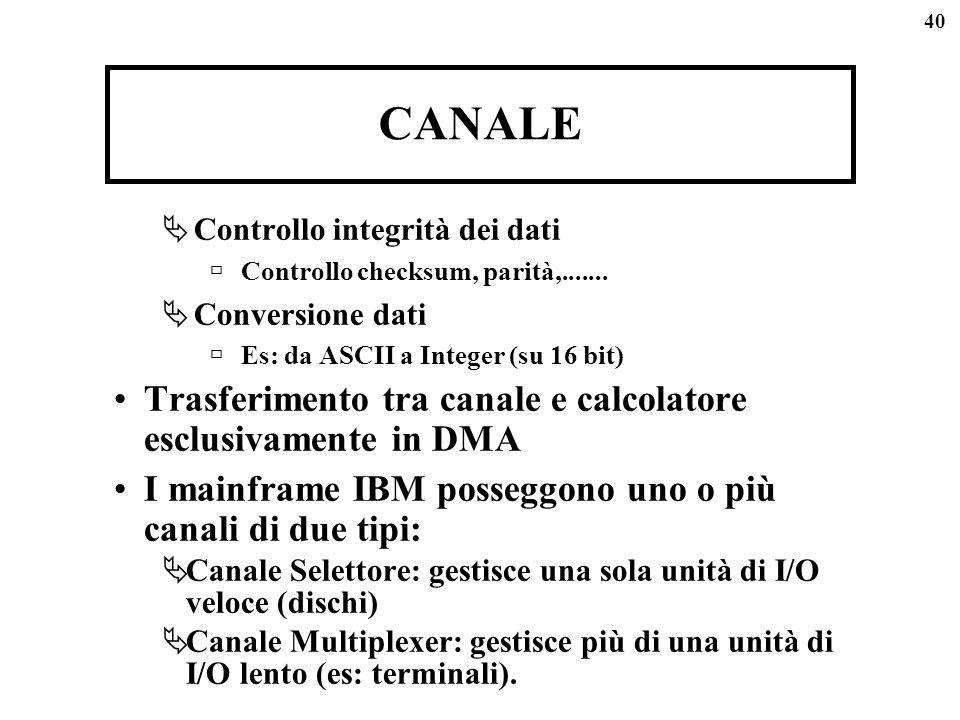 CANALE Trasferimento tra canale e calcolatore esclusivamente in DMA