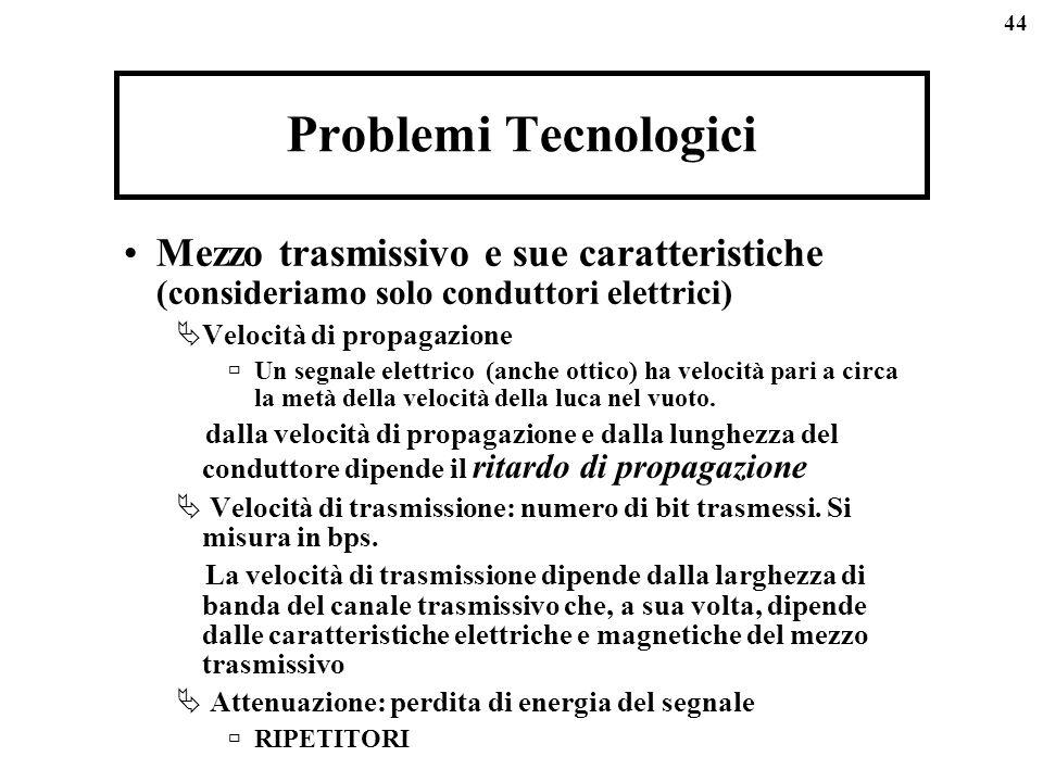Problemi Tecnologici Mezzo trasmissivo e sue caratteristiche (consideriamo solo conduttori elettrici)