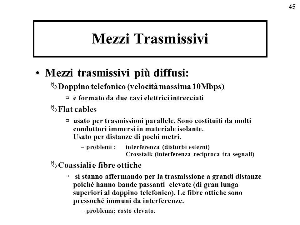 Mezzi Trasmissivi Mezzi trasmissivi più diffusi: