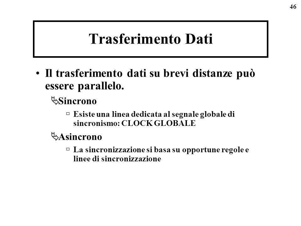 Trasferimento Dati Il trasferimento dati su brevi distanze può essere parallelo. Sincrono.