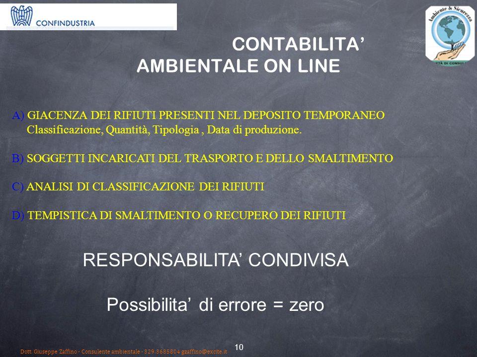 CONTABILITA' AMBIENTALE ON LINE