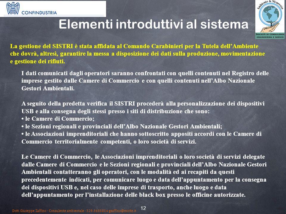 Elementi introduttivi al sistema