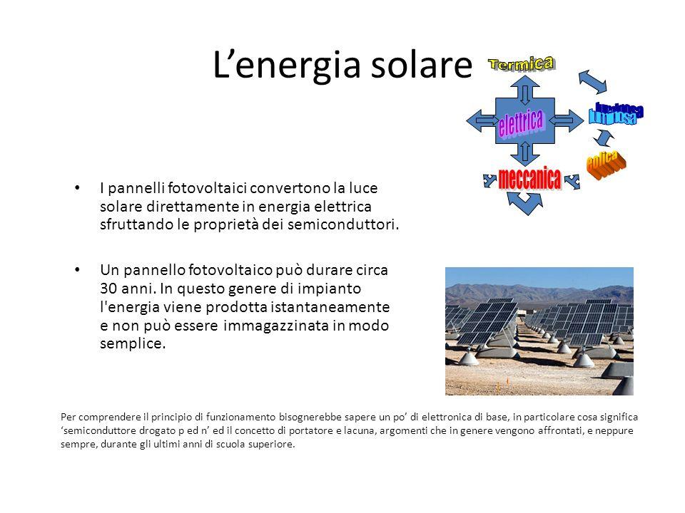 L'energia solare Termica elettrica luminosa eolica meccanica