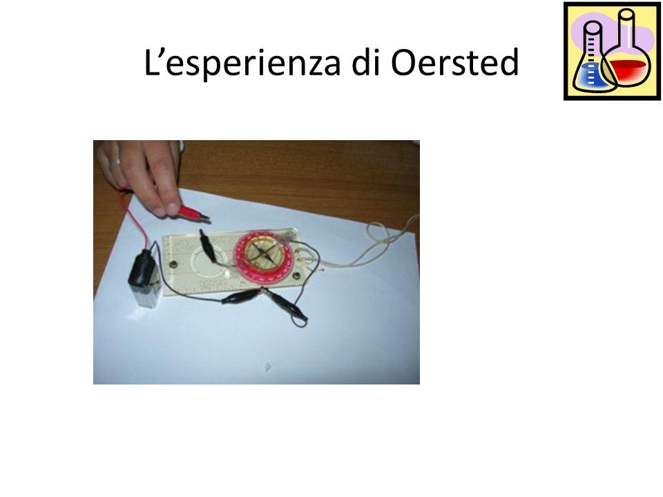 L'esperienza di Oersted