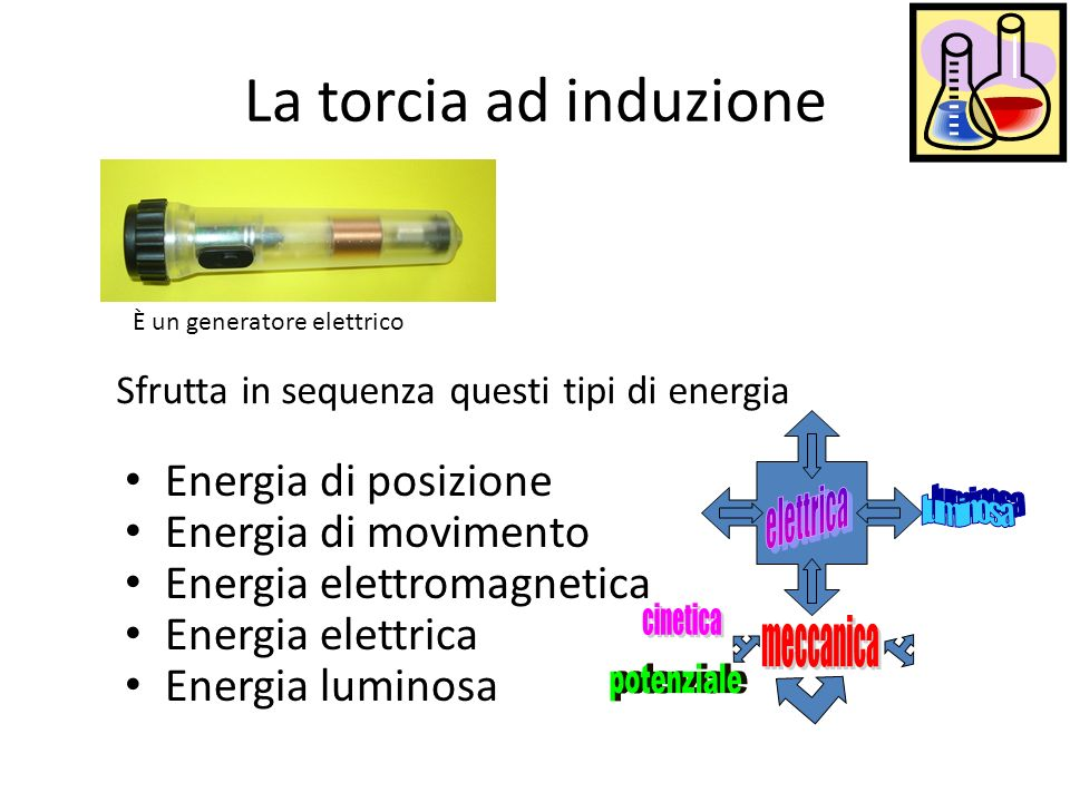 La torcia ad induzione elettrica luminosa cinetica meccanica