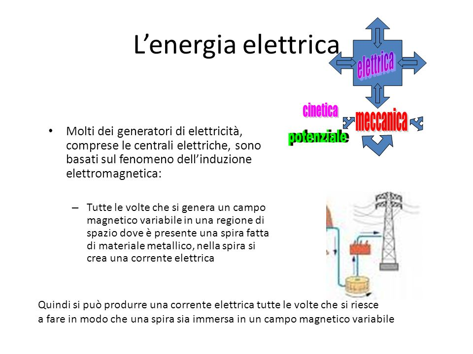 L'energia elettrica elettrica cinetica meccanica potenziale