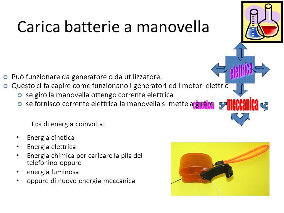 Carica batterie a manovella
