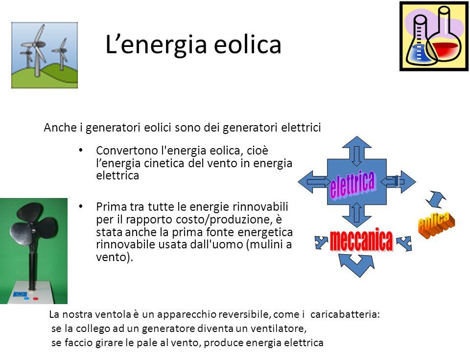 L'energia eolica elettrica 1 eolica meccanica