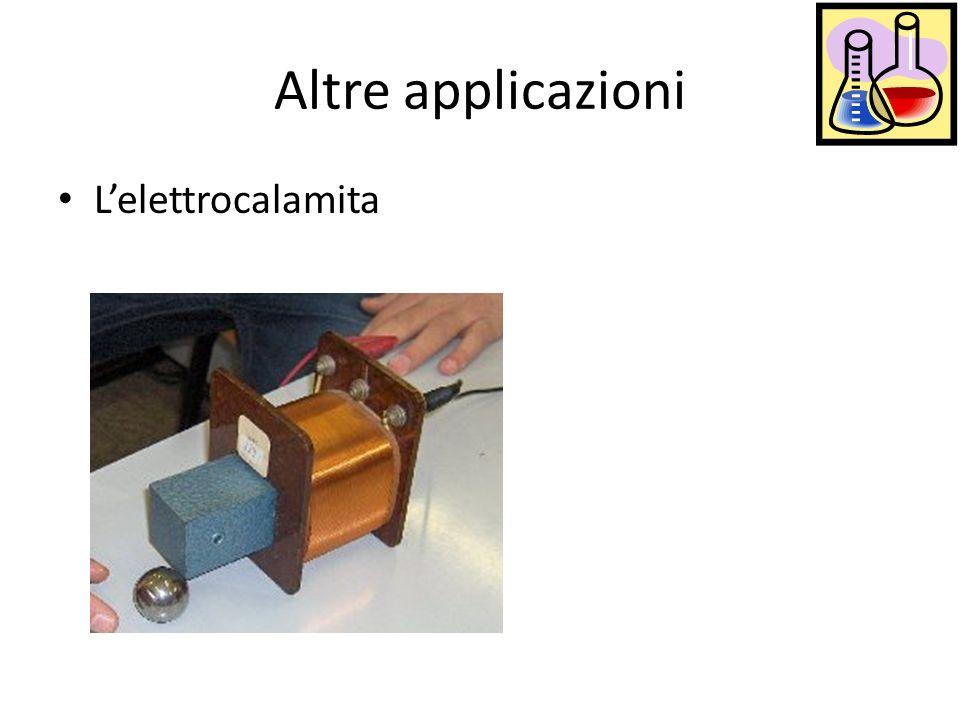 Altre applicazioni L'elettrocalamita
