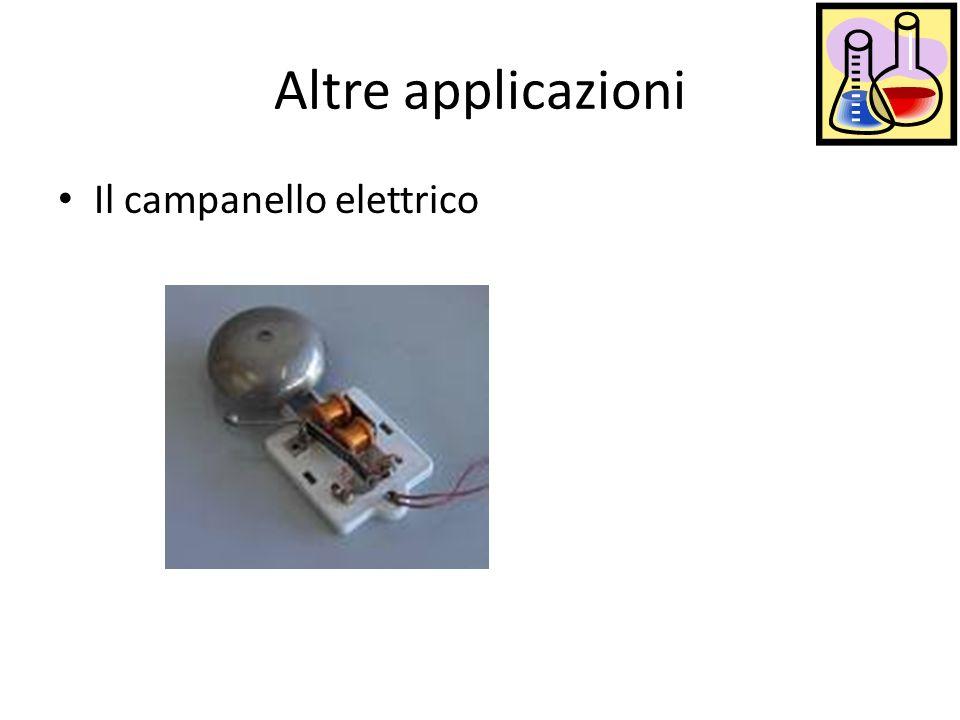 Altre applicazioni Il campanello elettrico