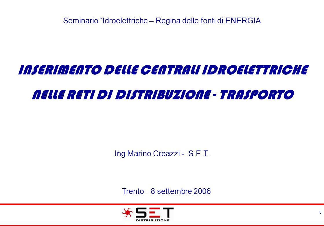 Definizioni Direttive CE 2003