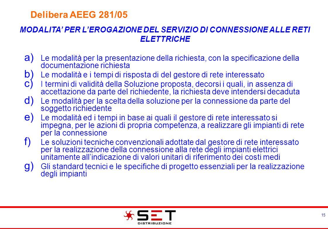 Delibera AEEG 281/05 FASE 1: richiesta connessione TERNA Richiedente