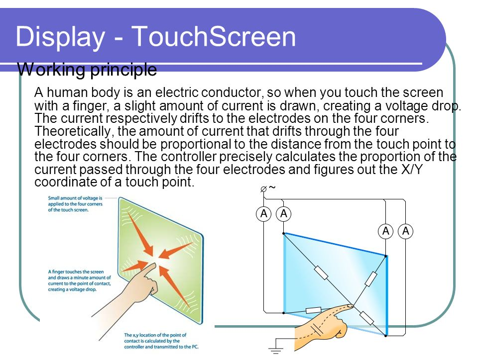 Display - TouchScreen Working principle