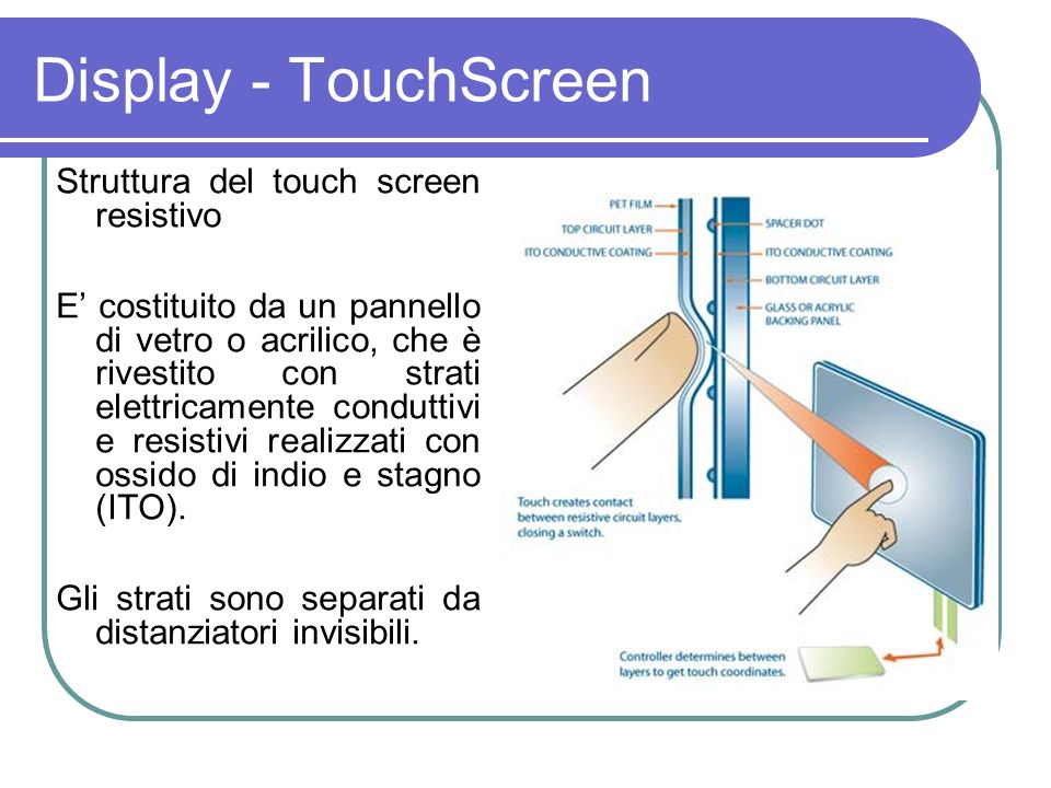 Display - TouchScreen Struttura del touch screen resistivo