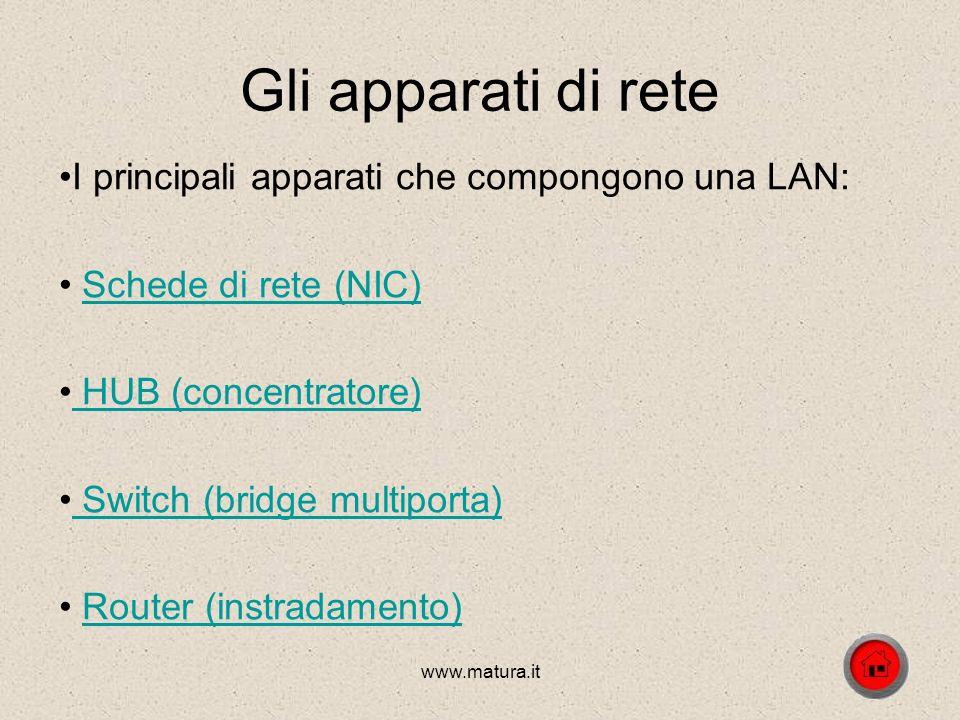 Gli apparati di rete I principali apparati che compongono una LAN: