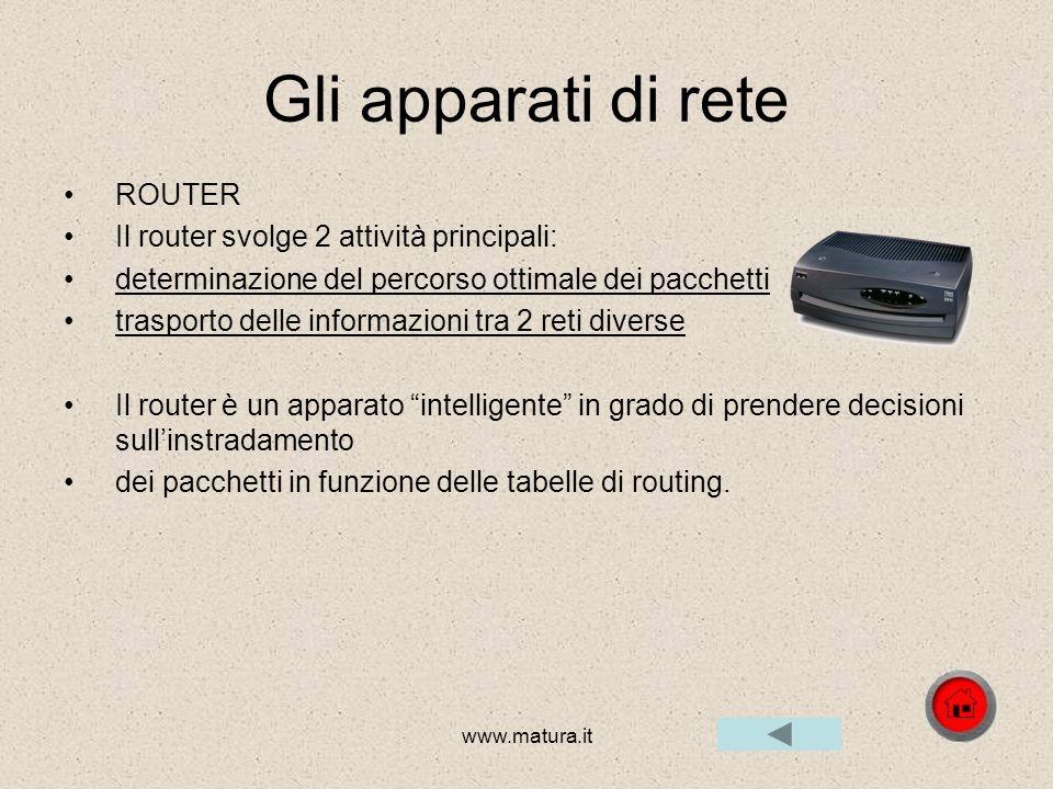 Gli apparati di rete ROUTER Il router svolge 2 attività principali: