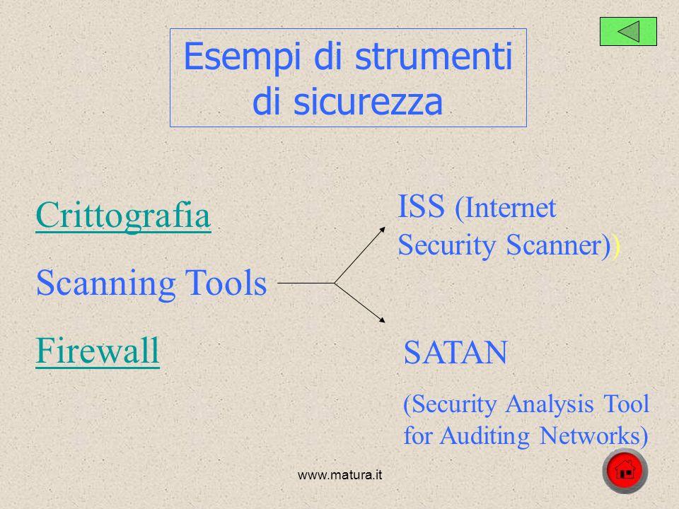 Esempi di strumenti di sicurezza