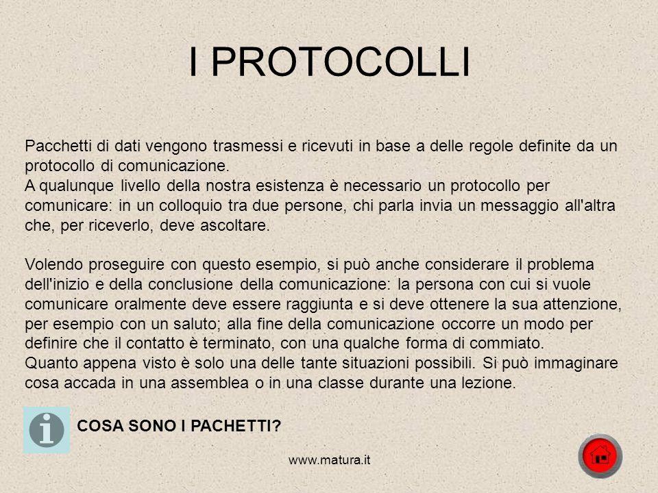 I PROTOCOLLI Pacchetti di dati vengono trasmessi e ricevuti in base a delle regole definite da un protocollo di comunicazione.