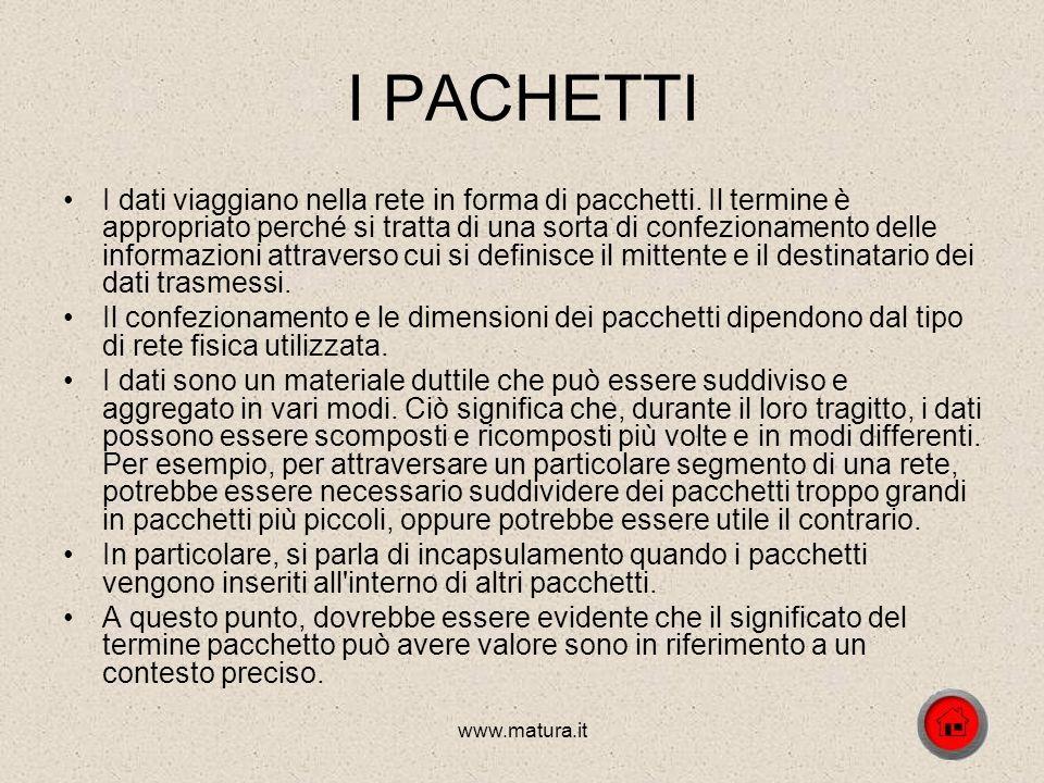 I PACHETTI