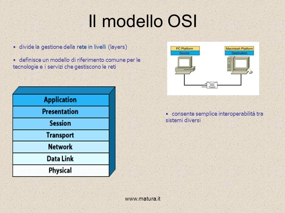 Il modello OSI divide la gestione della rete in livelli (layers)