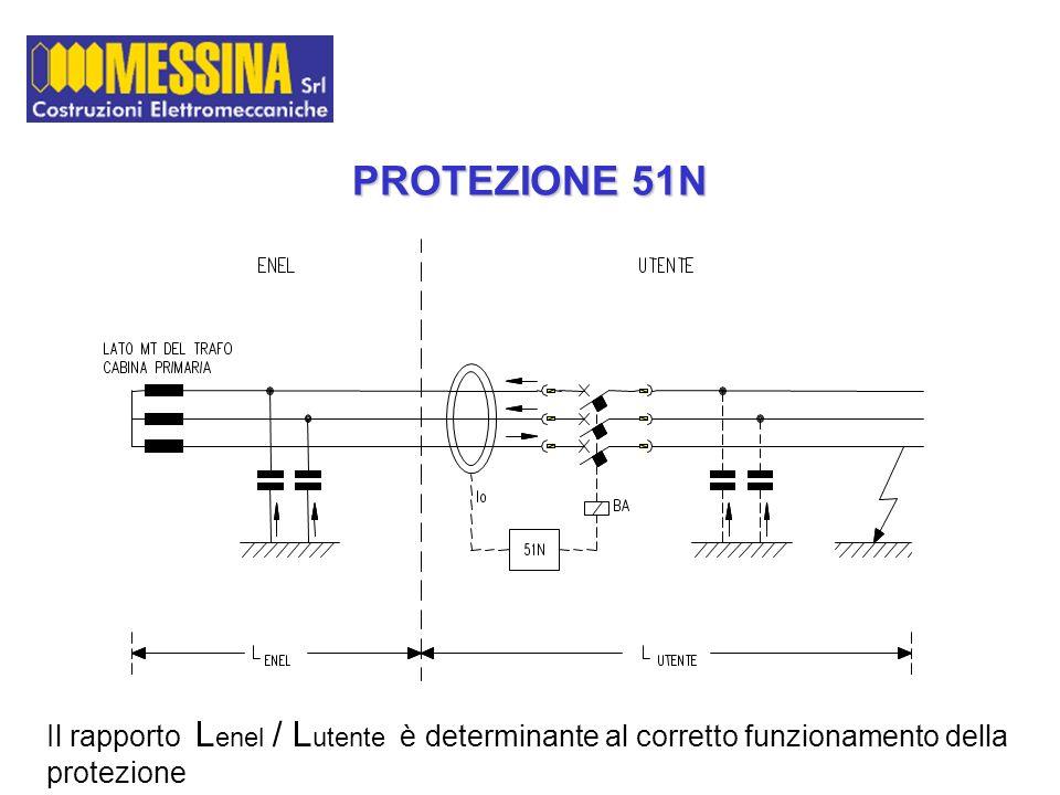 PROTEZIONE 51N Il rapporto Lenel / Lutente è determinante al corretto funzionamento della protezione.