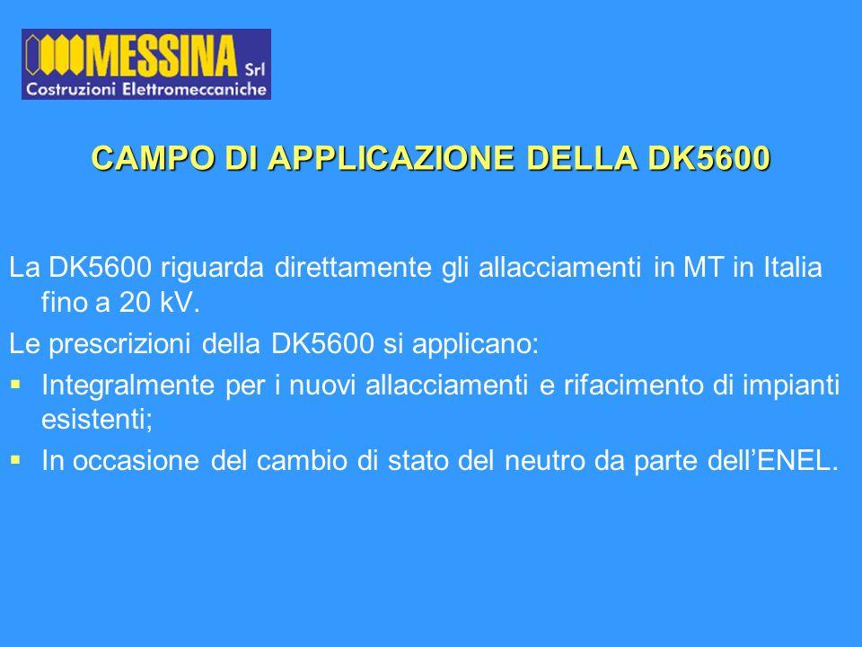 CAMPO DI APPLICAZIONE DELLA DK5600