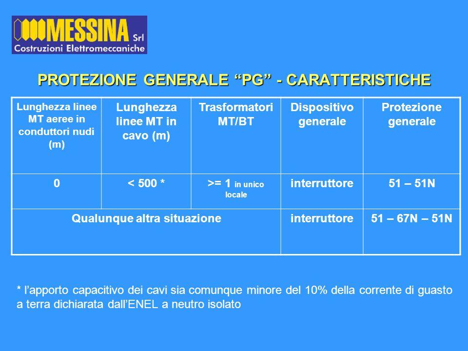PROTEZIONE GENERALE PG - CARATTERISTICHE
