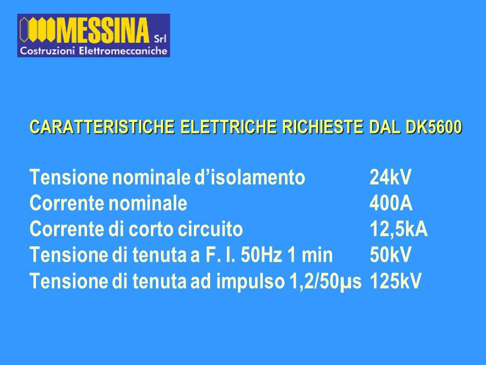 CARATTERISTICHE ELETTRICHE RICHIESTE DAL DK5600 Tensione nominale d'isolamento 24kV Corrente nominale 400A Corrente di corto circuito 12,5kA Tensione di tenuta a F.