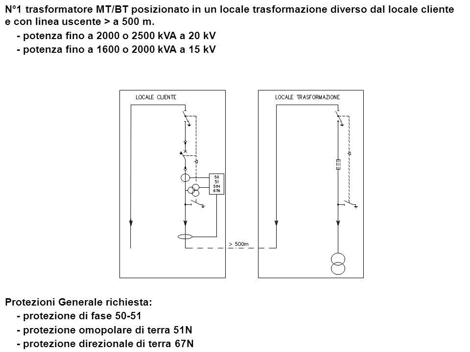 N°1 trasformatore MT/BT posizionato in un locale trasformazione diverso dal locale cliente e con linea uscente > a 500 m.