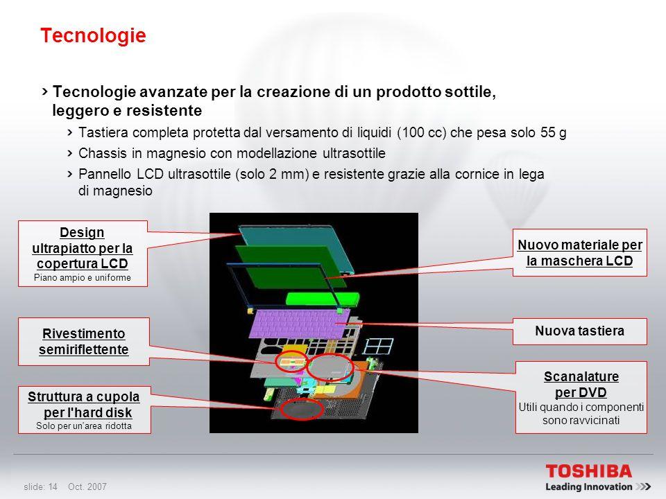 Tecnologie Tecnologie avanzate per la creazione di un prodotto sottile, leggero e resistente.