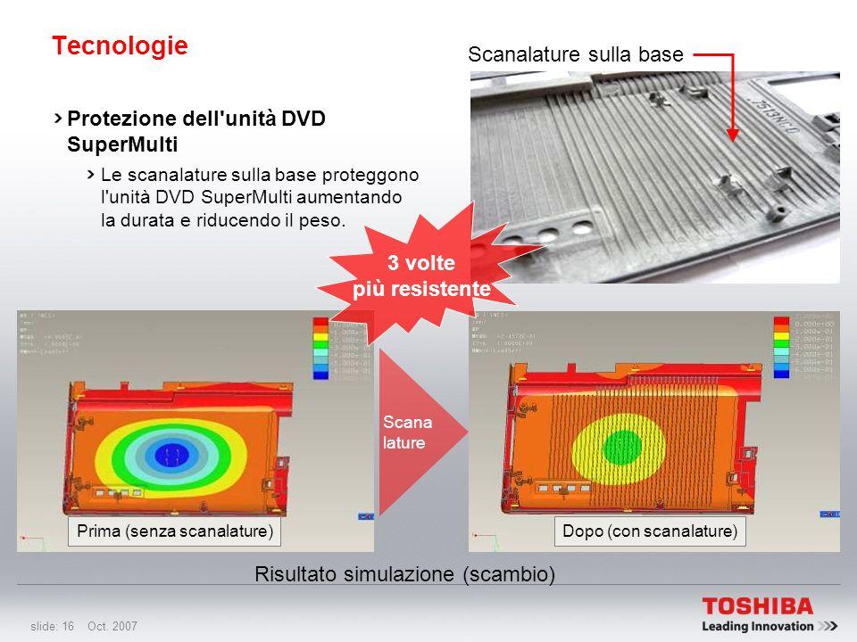 Tecnologie Scanalature sulla base Protezione dell unità DVD SuperMulti
