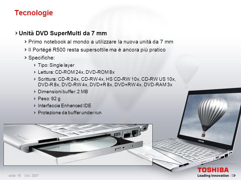 Tecnologie Unità DVD SuperMulti da 7 mm