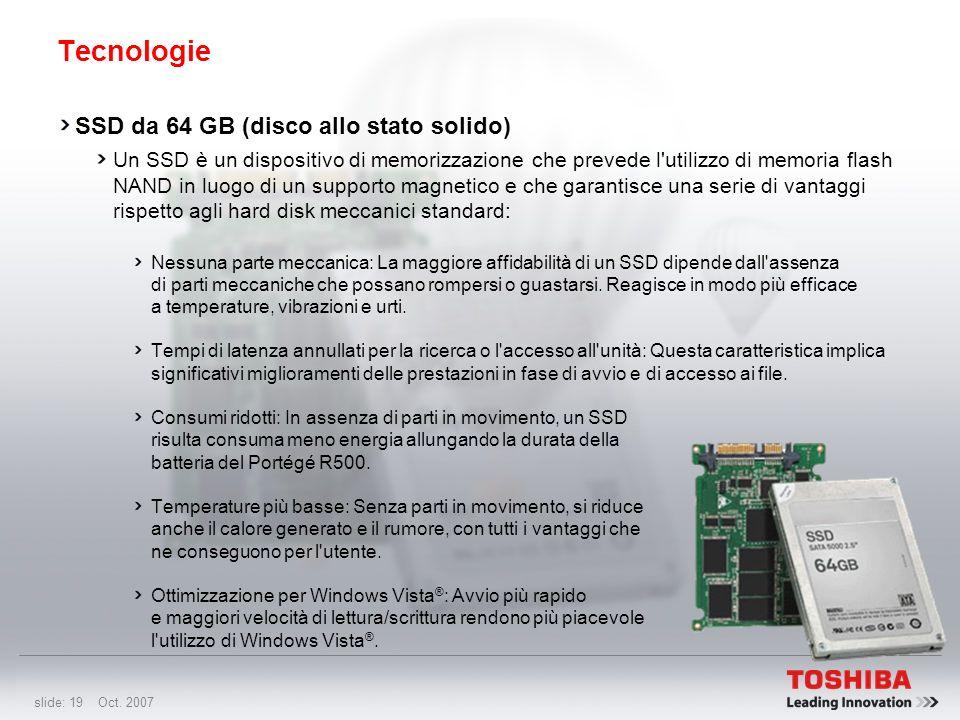 Tecnologie SSD da 64 GB (disco allo stato solido)