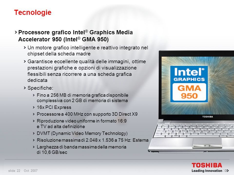 Tecnologie Processore grafico Intel® Graphics Media Accelerator 950 (Intel® GMA 950)