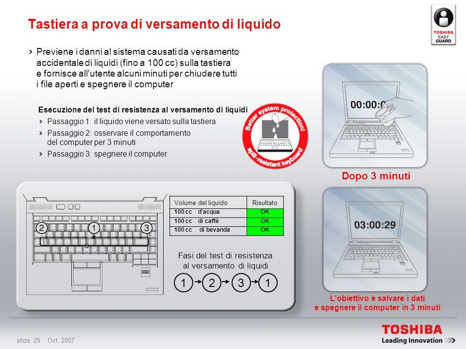 Tastiera a prova di versamento di liquido