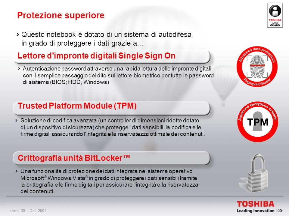 Protezione superiore Lettore d impronte digitali Single Sign On
