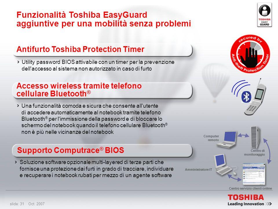 Funzionalità Toshiba EasyGuard aggiuntive per una mobilità senza problemi