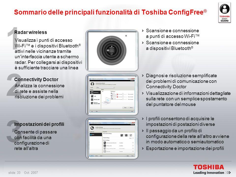 Sommario delle principali funzionalità di Toshiba ConfigFree®